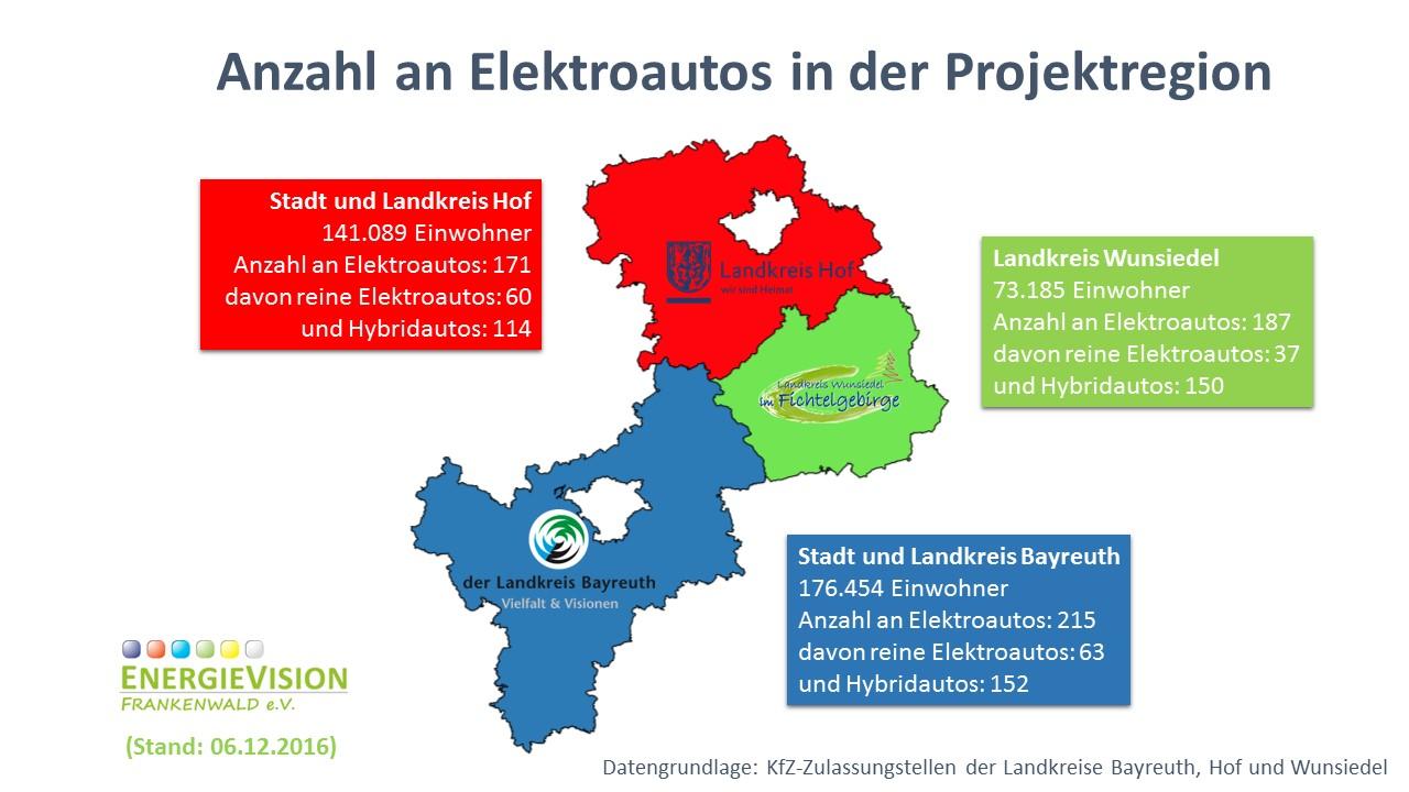 http://www.energie-frankenwald.de/cimages/Grafik-Mobilit%C3%A4t.jpg